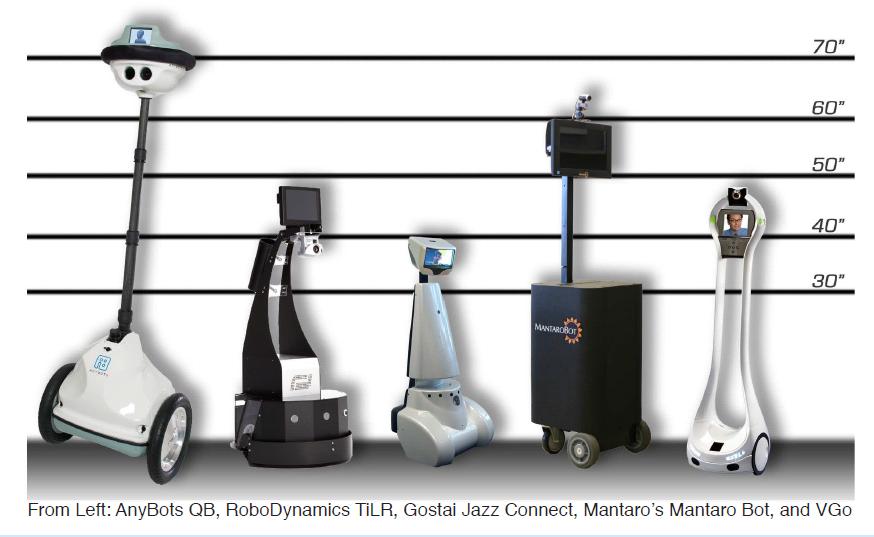 telepresence_options_robots