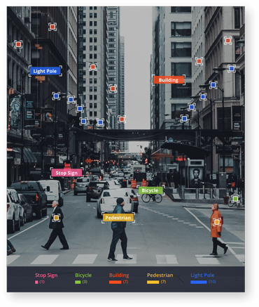 City Image Recognition